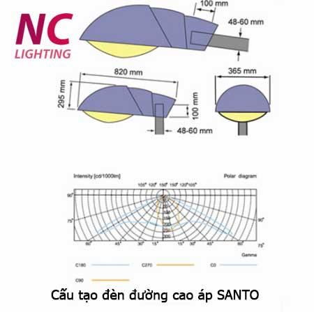 Chi tiết cấu tạo đèn đường cao áp SANTO
