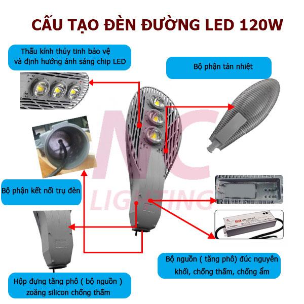 Cấu tạo đèn đường led 120W