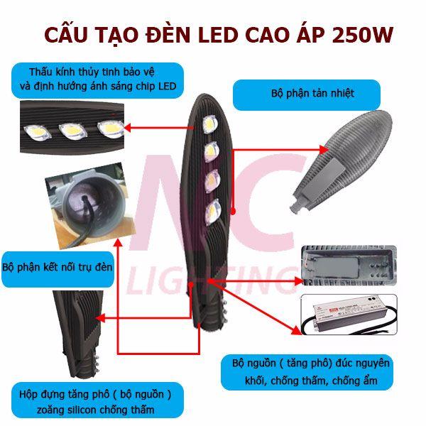 Cấu tạo đèn led cao áp 250W