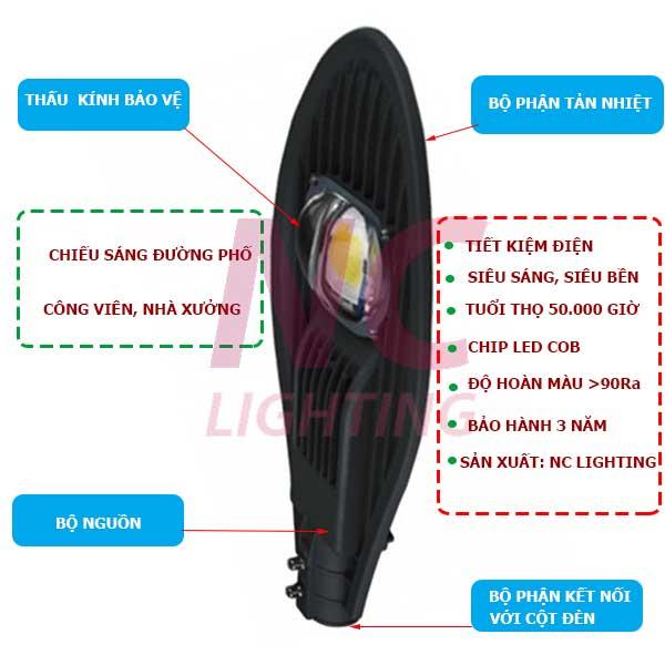 Đặc điểm chi tiết và cấu tạo đèn led cao áp 50W