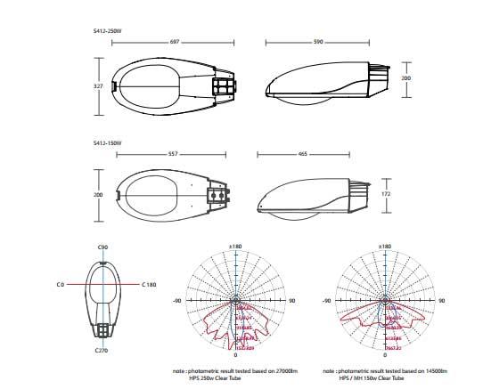 Chi tiết cấu tạo đèn cao áp NIKKON