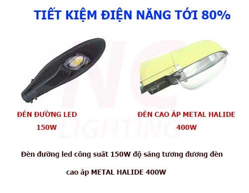 Đèn đường led 150W tiết kiệm điện năng