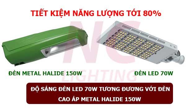 Đèn led cao áp 70W tiết kiệm điện năng
