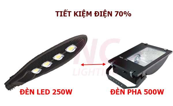 Đèn led cao áp tiết kiệm 70% điện năng