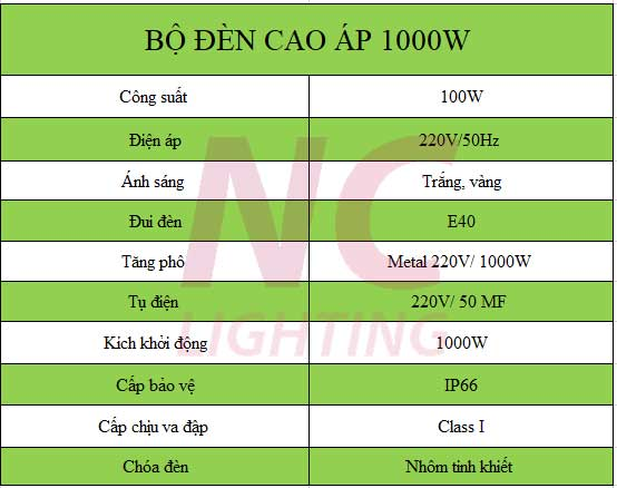 Thông số kỹ thuật đèn cao áp 1000W