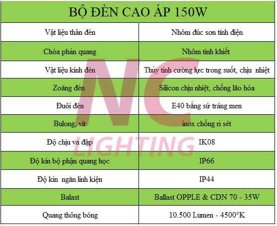 Thông số kỹ thuật đèn cao áp 150W