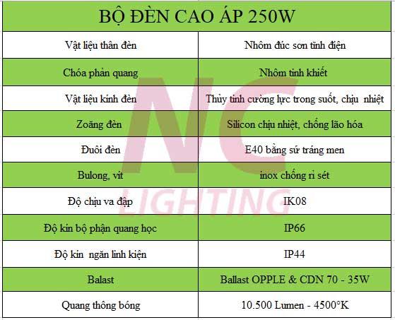 Thông số kỹ thuật bộ đèn cao áp 250W