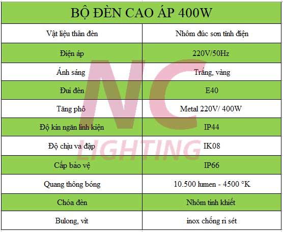 Thông số kỹ thuật đèn cao áp 400W