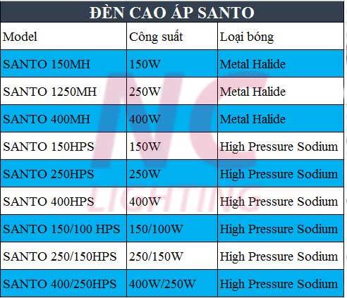 Thông số kỹ thuật đèn cao áp SANTO