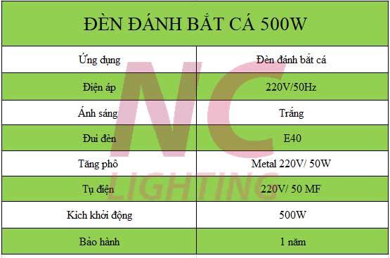 Thông số kỹ thuật đèn đánh bắt cá 500W