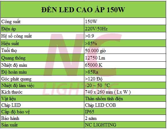 Thông số kỹ thuật đèn led cao áp 50W