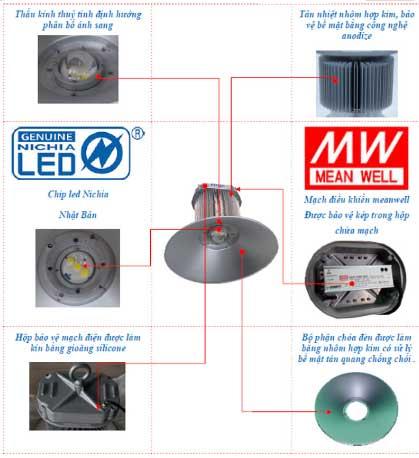 Cấu tạo đèn led nhà xưởng 150W