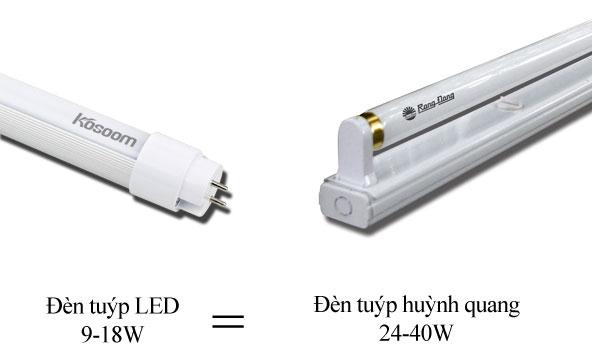 So sánh công suất đèn led và đèn huỳnh quang