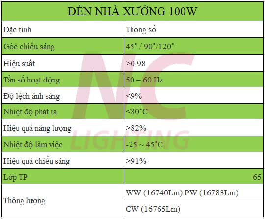 Thông số kỹ thuật đèn nhà xưởng 100W