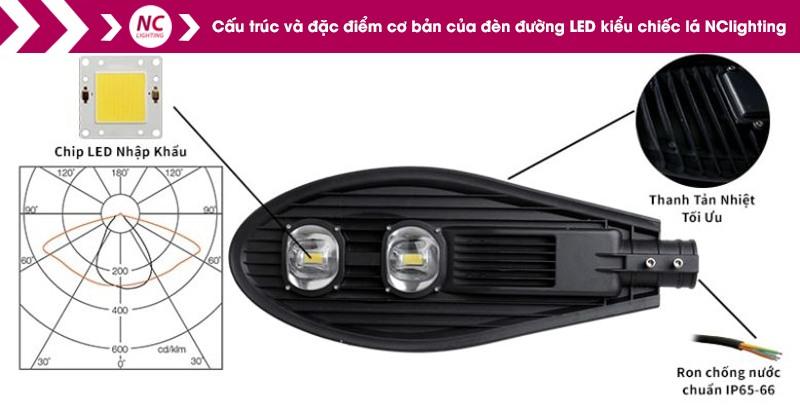 Tìm hiểu đèn đường led 100w giá bao nhiêu tiền?
