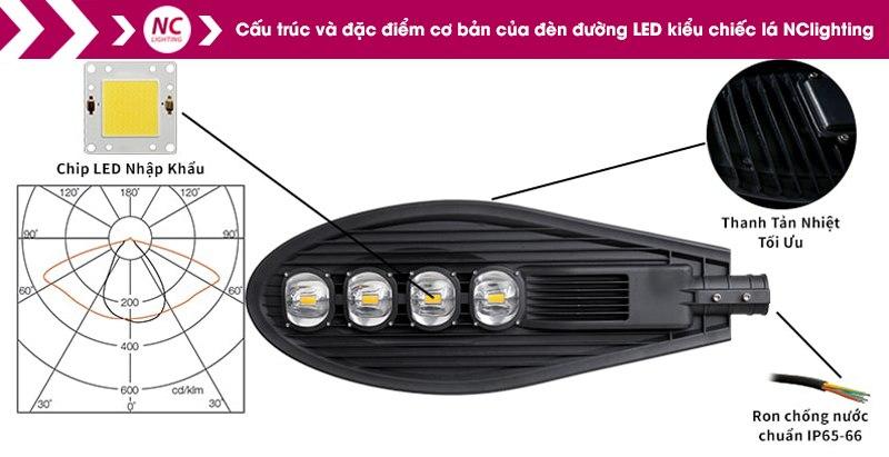 Top 5 địa chỉ bán đèn led giá rẻ nhất Hà Nội